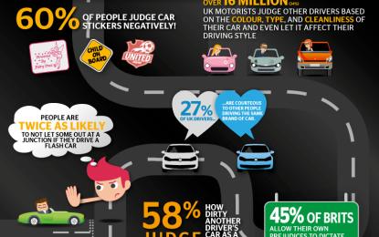 Uno studio sui pregiudizi alla guida