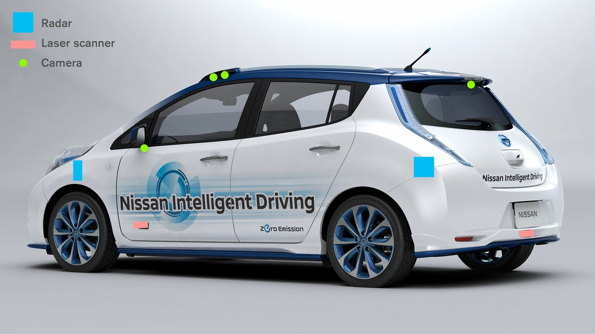 """Nissan """"Piloted Drive 1.0"""""""