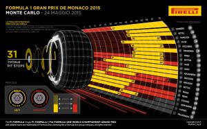 06-Monaco-Race1-1k-IT