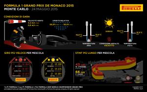 06-Monaco-Race2-1k-IT