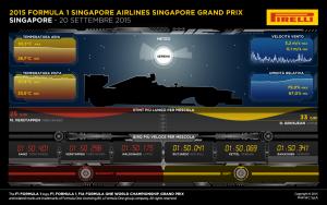 13-Singapore-Race2-1k-IT