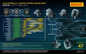 16-UnitedStates-Race1-1k-IT