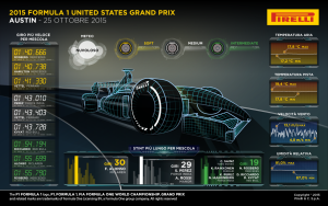 16-UnitedStates-Race2-1k-IT