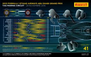 19-AbuDhabi-Race1-1k-IT