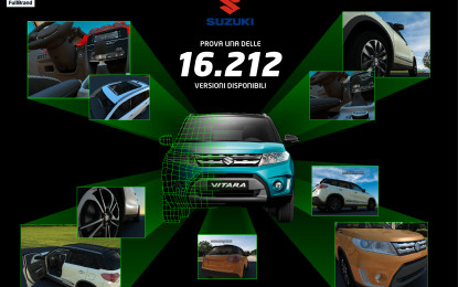 VirtualSuzuki: il virtuale nel mondo automotive