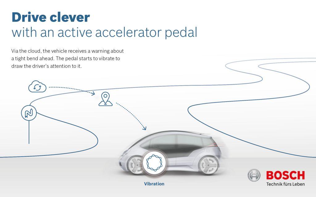 Bosch e il pedale dell'acceleratore attivo