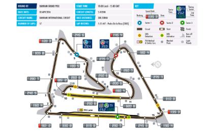 Guida al GP del Bahrain: scheda e orari TV