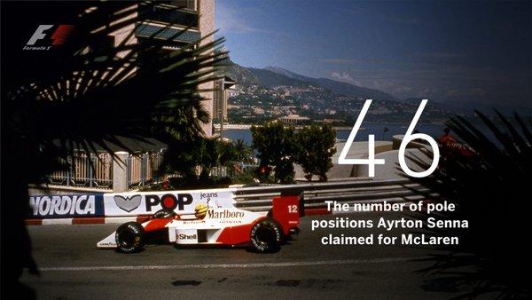 50 anni di McLarenF1