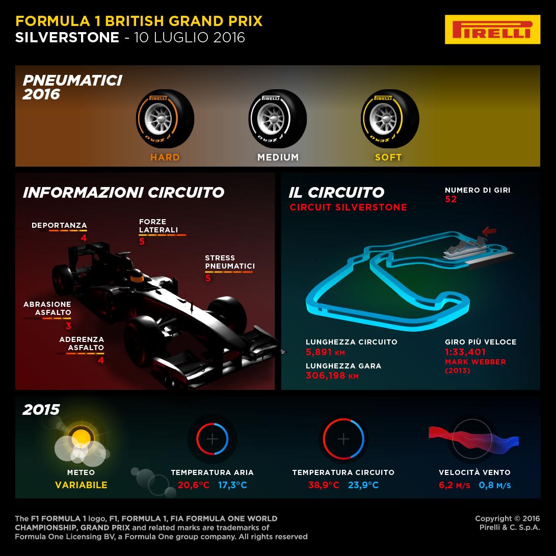 GP Gran Bretagna: in azione le Pirelli più dure