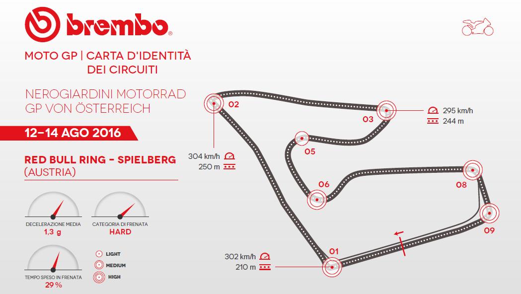 MotoGP: il GP d'Austria secondo Brembo