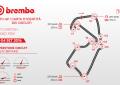 MotoGP: Brembo e l'impegno dei freni a Silverstone