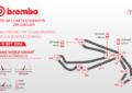 MotoGP: il GP di San Marino secondo Brembo