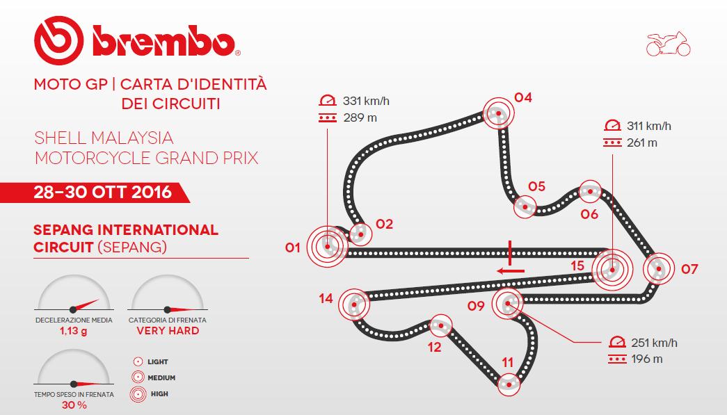 MotoGP: il GP della Malesia secondo Brembo
