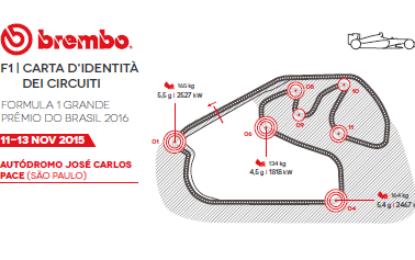 Il GP del Brasile secondo Brembo