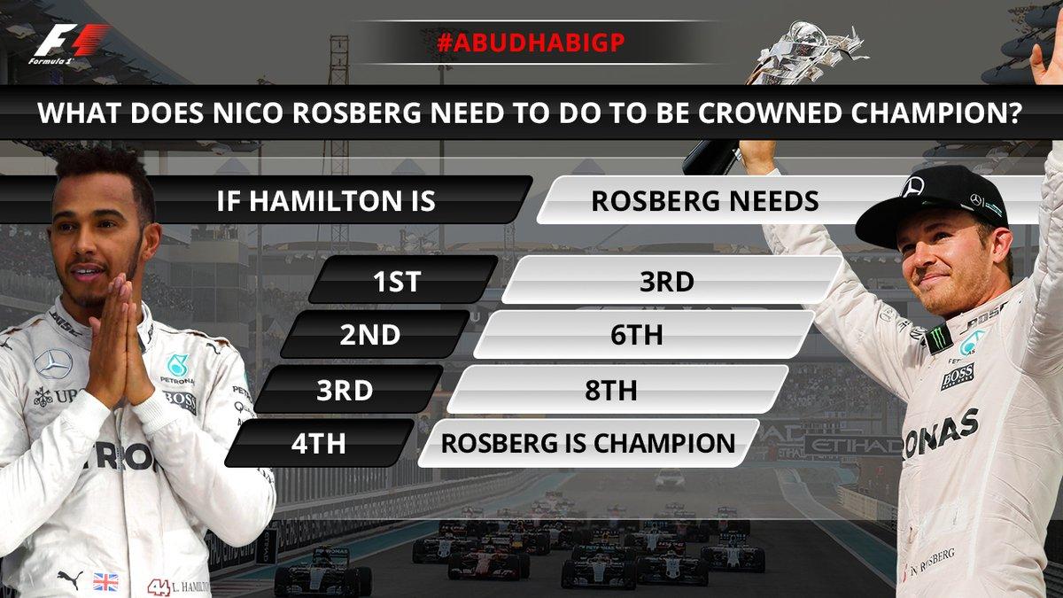 Hamilton-Rosberg: il parere degli esperti