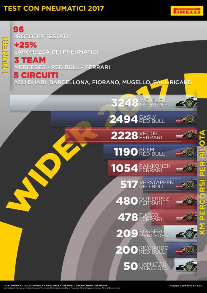 tavola2017widertyretestsfinal-it_11