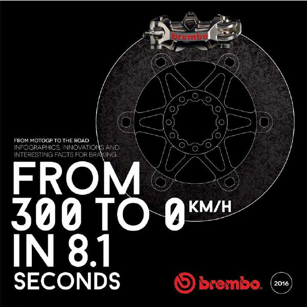 MotoGP 2016: le infografiche Brembo