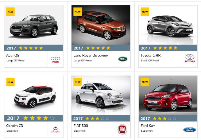 5 stelle per Audi Q5, Land Rover Discovery e Toyota C-HR
