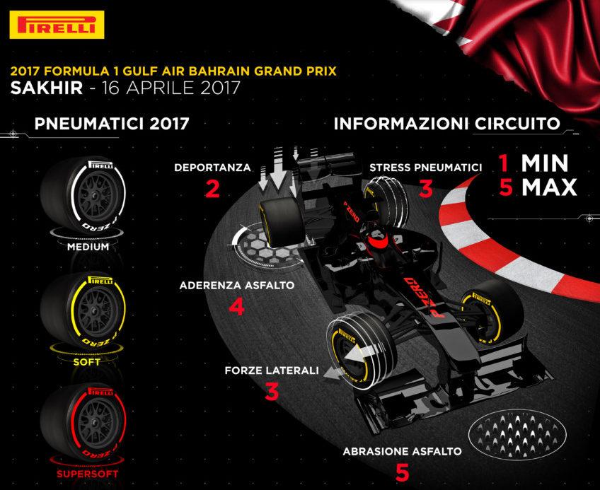 GP Bahrain: l'anteprima Pirelli