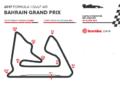 Bahrain: uno dei circuiti più impegnativi per i freni