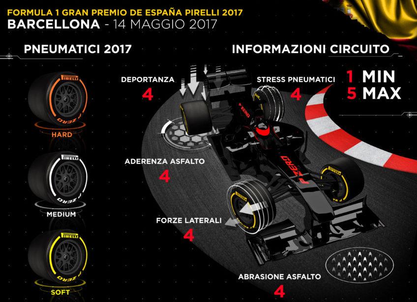 GP Spagna: Pirelli porta le tre mescole più dure