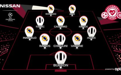 Juventus e Real Madrid: il dream team