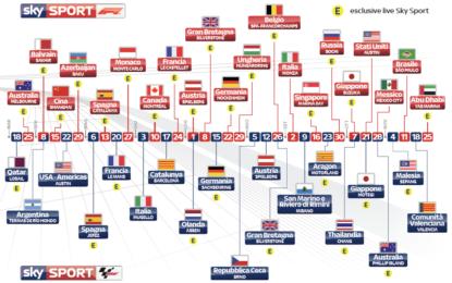 Sky Sport: le novità della stagione F1 e MotoGP 2018