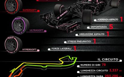 Monaco: sulle strade del Principato debutto delle hypersoft
