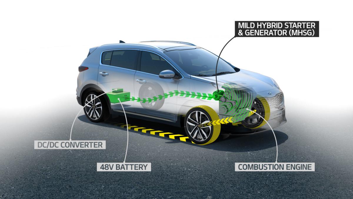 KIA Mild Hybrid, il primo sistema ibrido/diesel