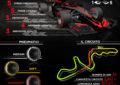 GP Giappone: grandi curve e carichi importanti