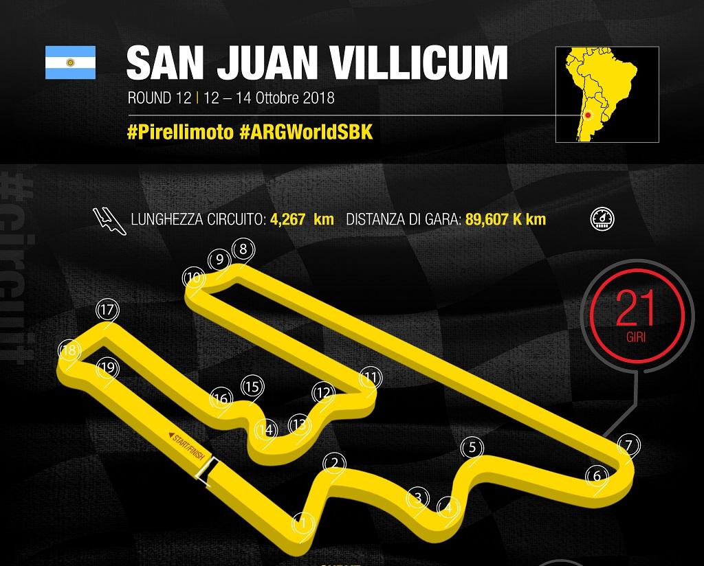Pirelli e la Superbike al debutto sul circuito argentino di El Villicum