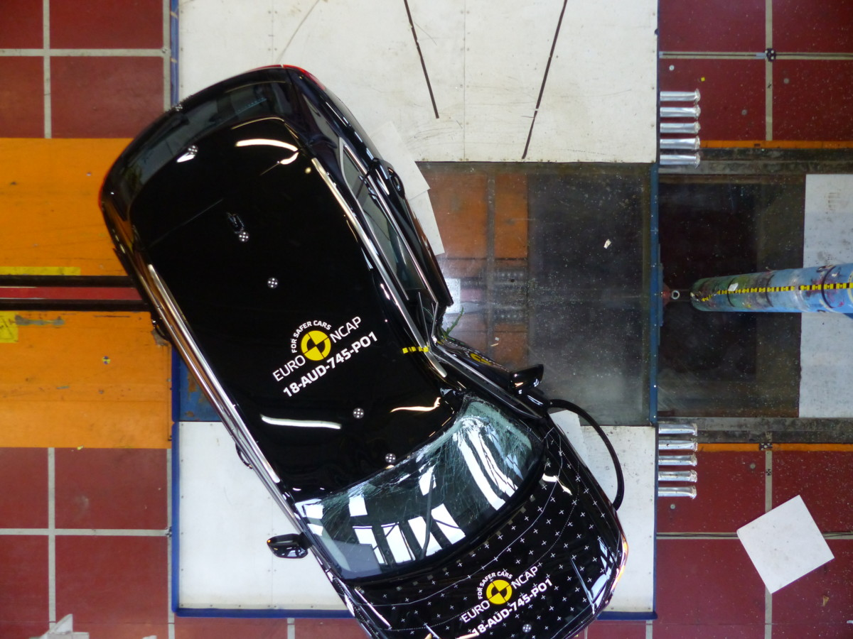 Euro NCAP: cinque stelle per 6 modelli; male Jeep e Panda