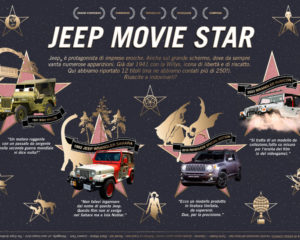Jeep da sempre star nel mondo del cinema