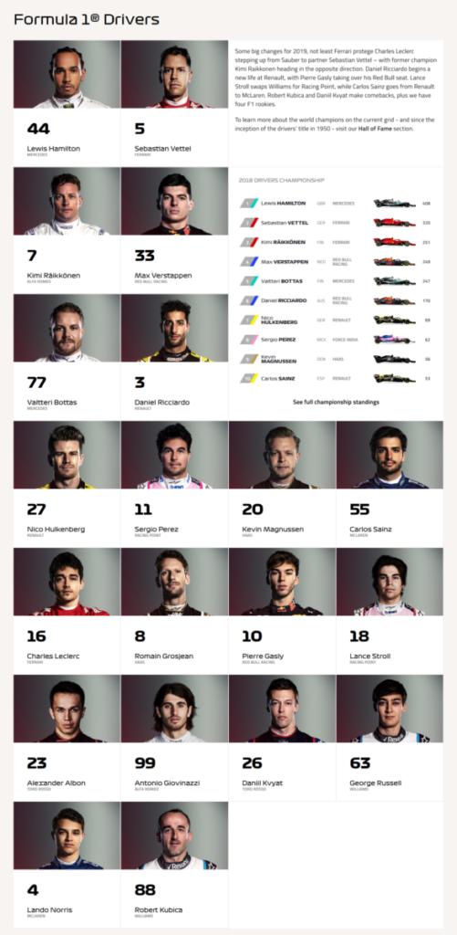 piloti F1 2019