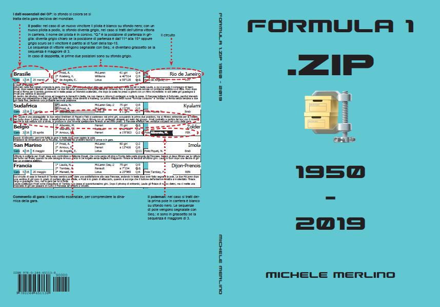 Formula 1.zip 1950-2019