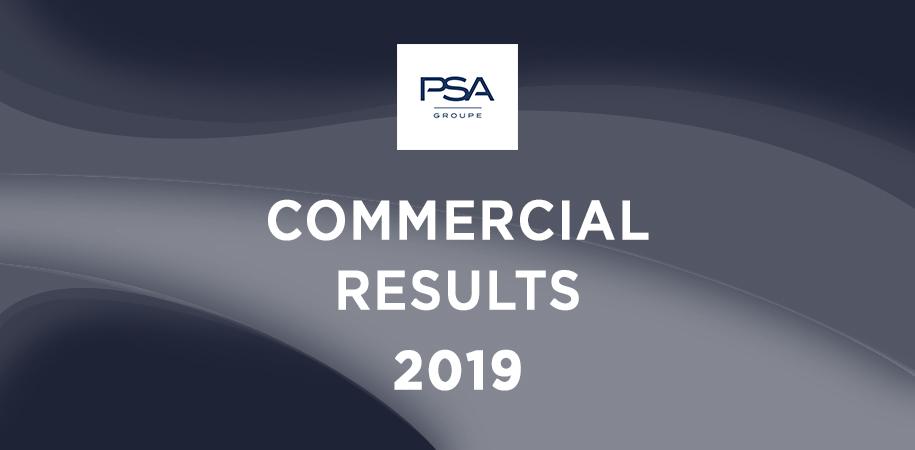 Groupe PSA: 3,5 milioni di veicoli venduti nel 2019