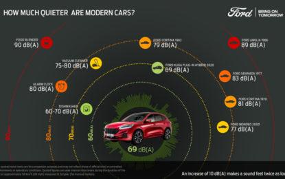 Whisper Strategy: la strategia Ford per auto sempre più silenziose