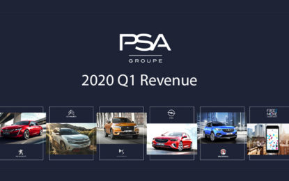 Groupe PSA: cifra d'affari primo trimestre 2020 di 15,2 miliardi di euro