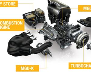 Nel 2025 la FIA eliminerà la MGU-H