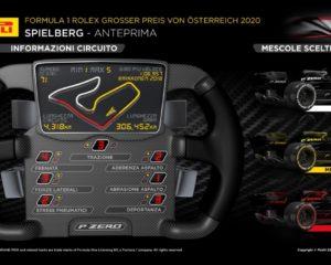 Pirelli pronta per affrontare il doppio round in Austria