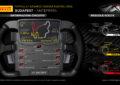 GP di Ungheria 2020: l'anteprima Pirelli