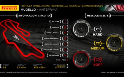Le tre mescole più dure per il GP di Toscana al Mugello