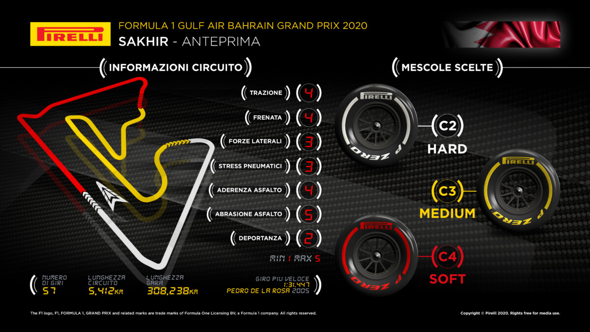 Bahrain 2020: le mescole scelte per le due gare in notturna