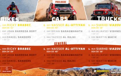 Dakar: primo assaggio di deserto