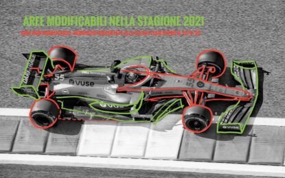 F1 2021: cosa può o non può cambiare sulle vetture. I dubbi sul nuovo fondo