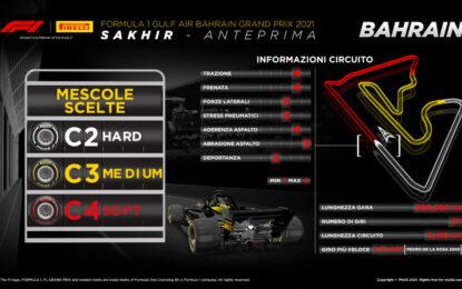 Le mescole centrali della gamma per il GP del Bahrain