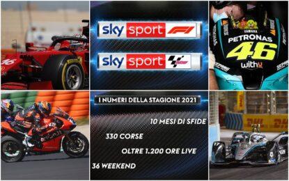 La stagione dei motori Sky 2021. Nella squadra arriva Nico Rosberg