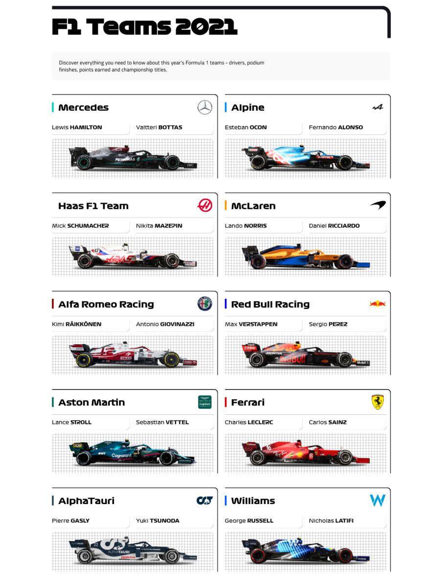 Screenshot_2021-03-26 F1 Racing Teams 2021 – Ferrari, McLaren, Mercedes and more