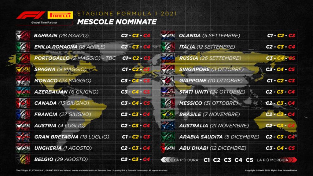 nominations-it-3