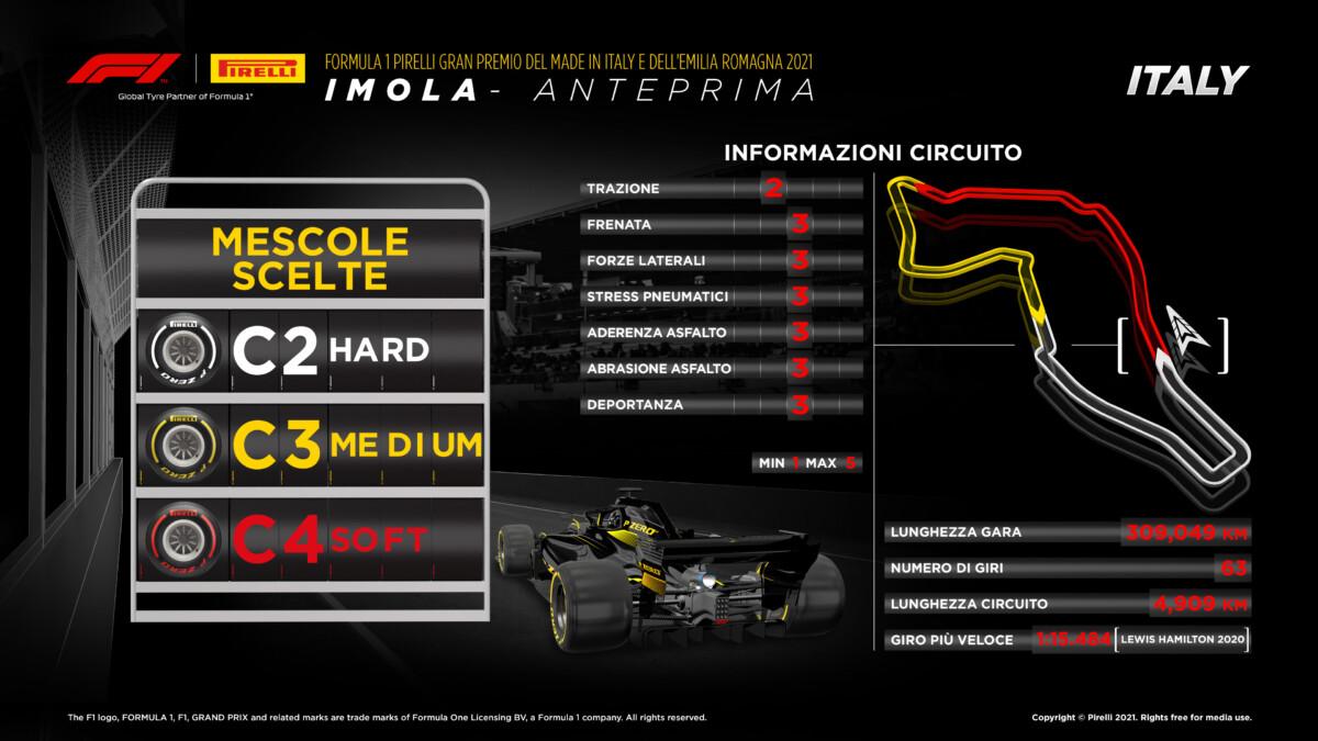 Le nomine Pirelli per il GP dell'Emilia Romagna
